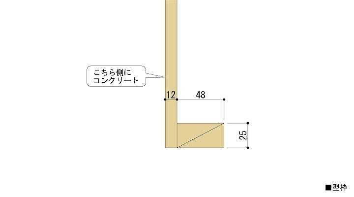型枠の詳細