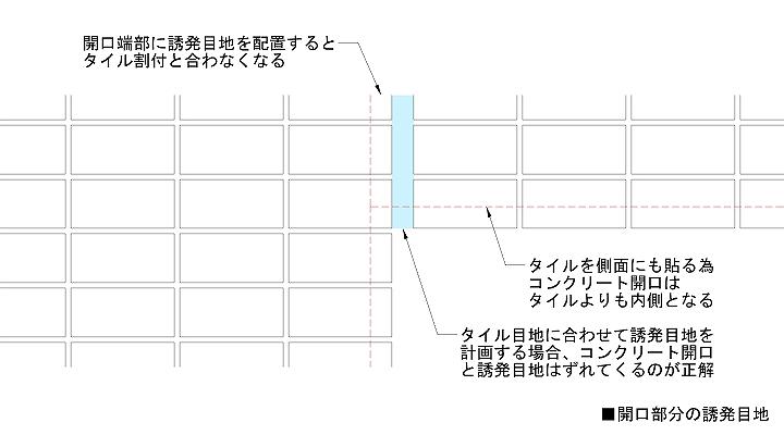 タイル割りによる誘発目地位置の検討