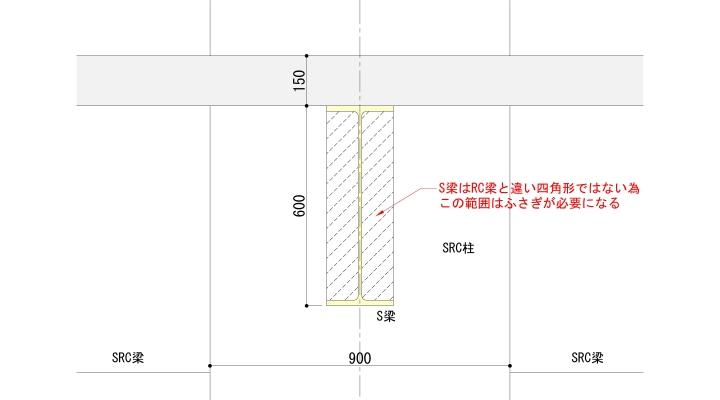 S梁側からSRC柱を見た断面図