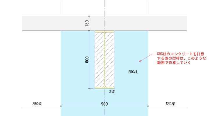 SRC柱の型枠範囲