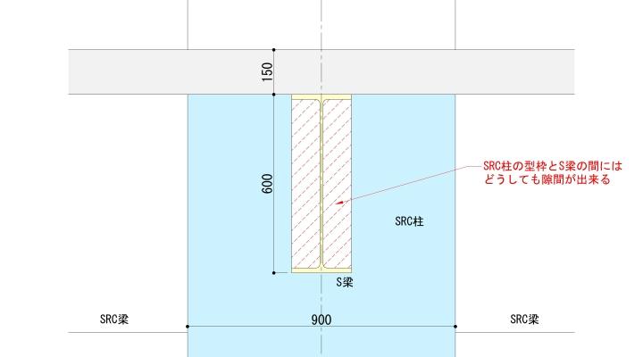 SRC柱とS梁の取合い部に出来る隙間