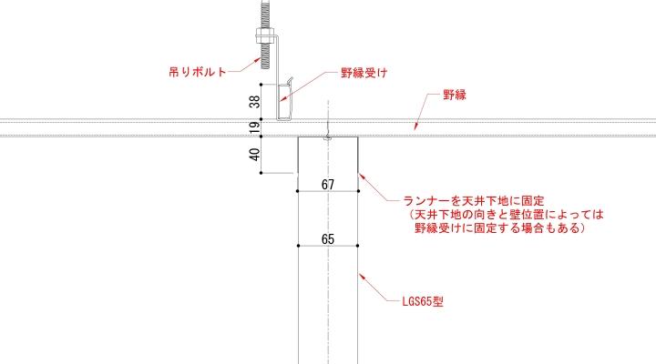 天井下地にランナーを固定する納まり
