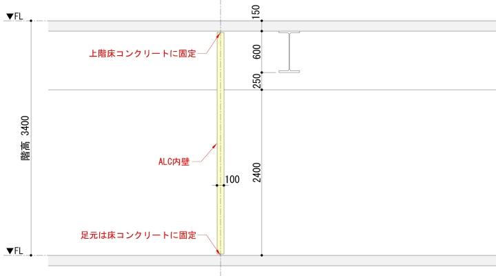 ALC内壁縦張り納まり例
