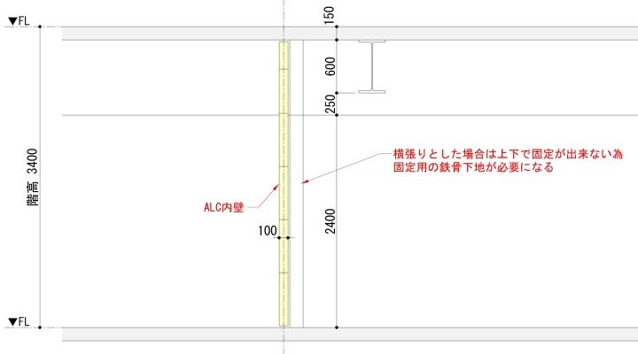 ALC内壁横張り納まり例