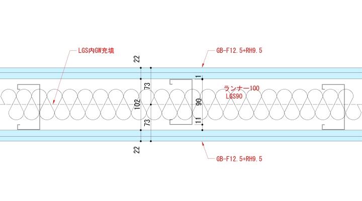 耐火遮音性能を持つLGS壁納まり