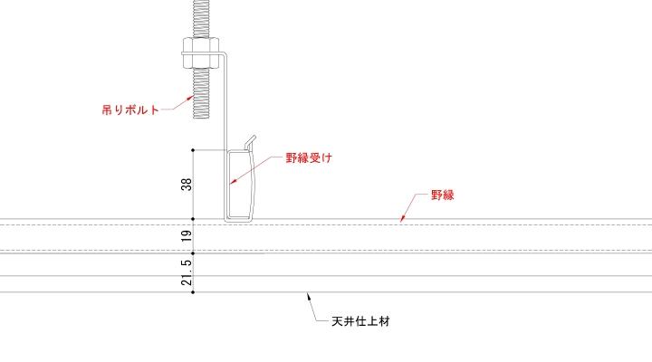 天井下地の基本断面図