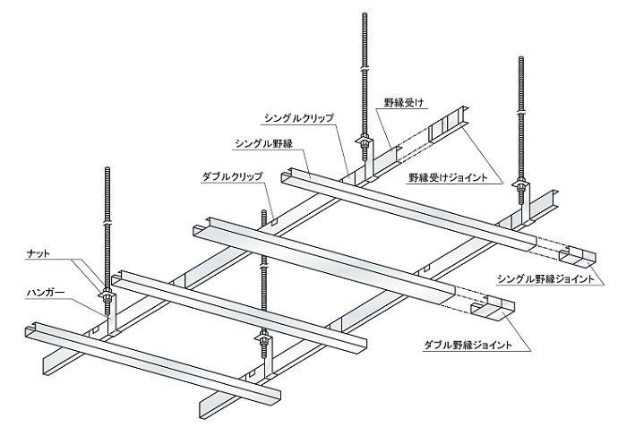 天井下地のイメージ