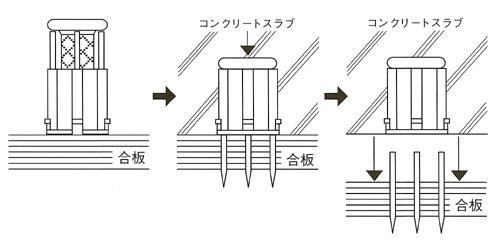 天井インサート取付図