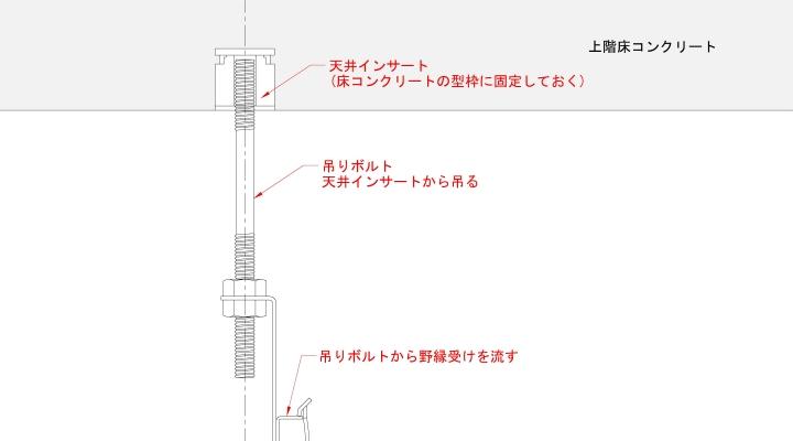 天井インサート納まり図