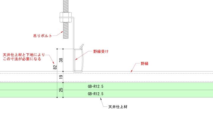 天井下地と天井仕上を考慮した寸法