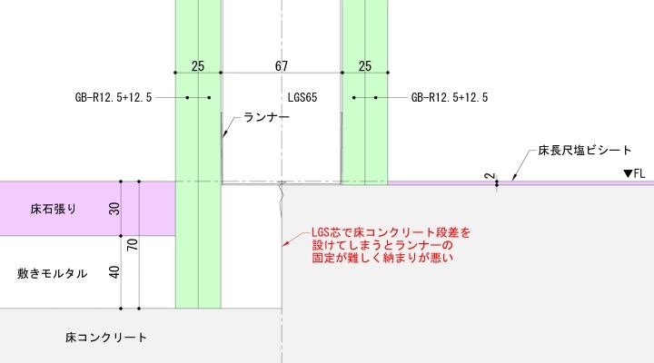 LGS芯で床コンクリート段差を設けた場合