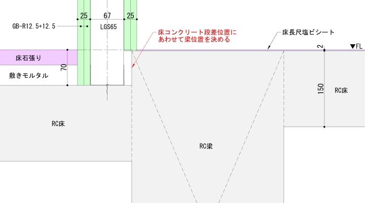 RC造の場合の床段差と梁の関係