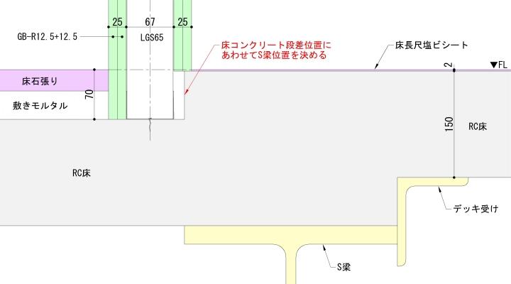 S造の場合の床段差とS梁の関係