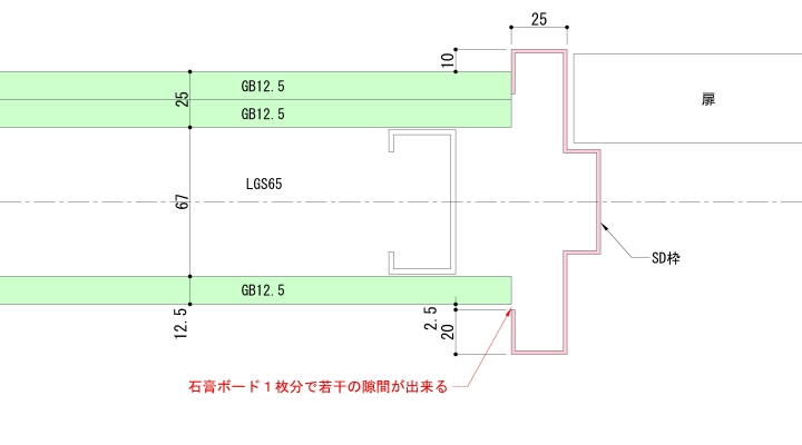 建具枠と入巾木部分の納まり