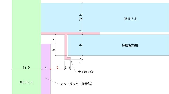 壁アルポリック+天井十手廻り縁納まり
