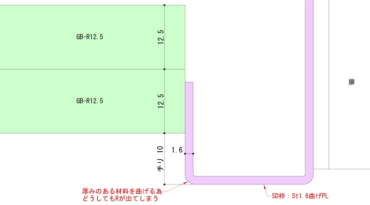 SD枠の曲げ部分拡大図