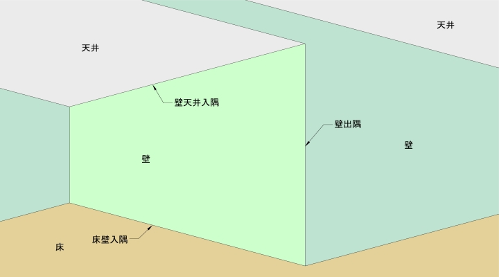 天井段差の表現