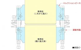 鉄骨柱の調整