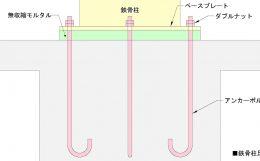 鉄骨柱の足元納まり例