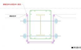 SRC梁の型枠