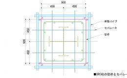 SRC柱の型枠