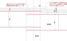 床レベルによりS柱形状が変わる例